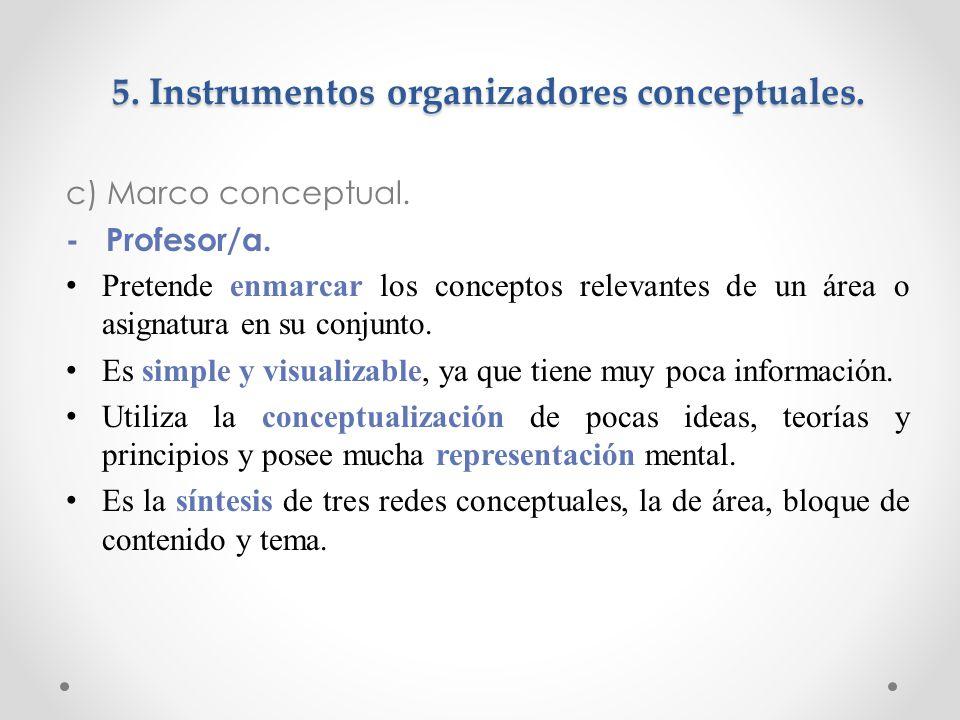 5.Instrumentos organizadores conceptuales. c) Marco conceptual.