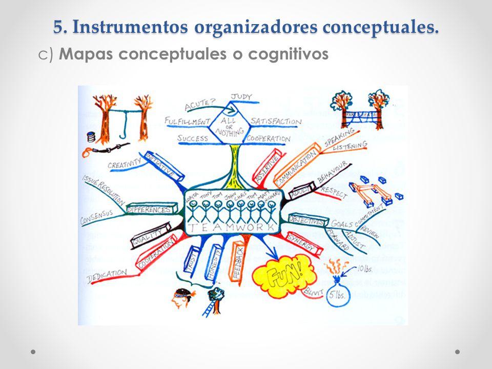 5. Instrumentos organizadores conceptuales. c) Mapas conceptuales o cognitivos