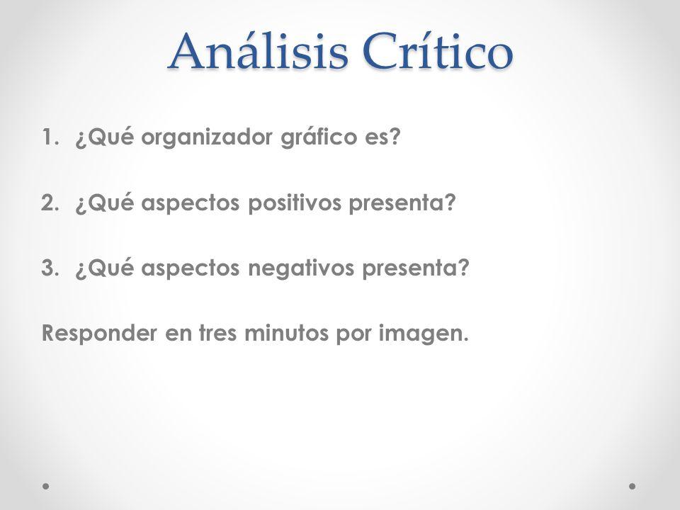 Análisis Crítico 1.¿Qué organizador gráfico es.2.¿Qué aspectos positivos presenta.