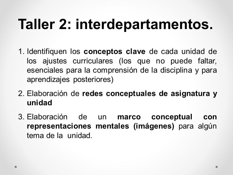 Taller 2: interdepartamentos.