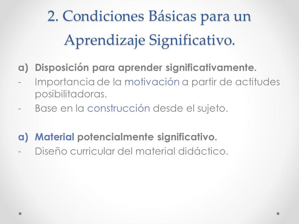 2.Condiciones Básicas para un Aprendizaje Significativo.