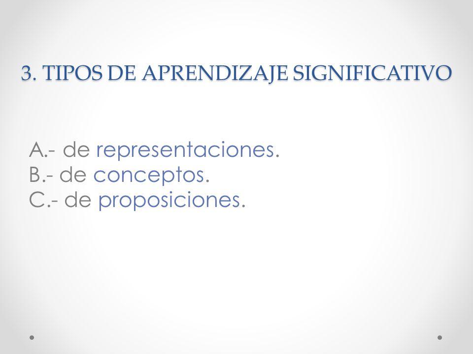 3.TIPOS DE APRENDIZAJE SIGNIFICATIVO A.- de representaciones.
