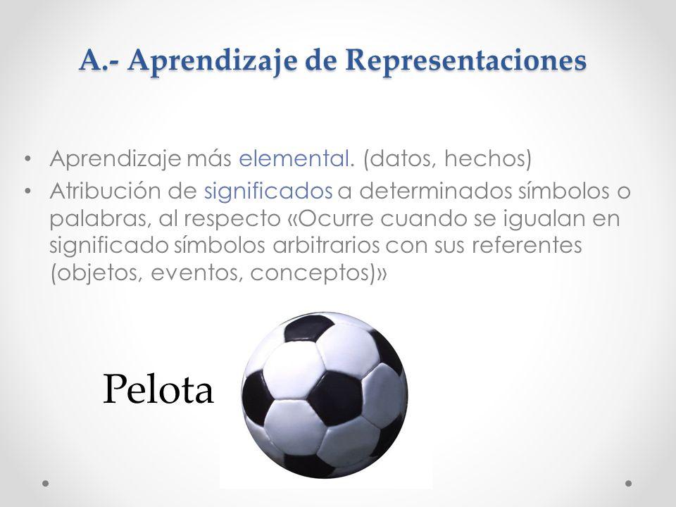 A.- Aprendizaje de Representaciones Aprendizaje más elemental.