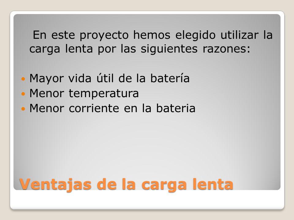 Ventajas de la carga lenta En este proyecto hemos elegido utilizar la carga lenta por las siguientes razones: Mayor vida útil de la batería Menor temp