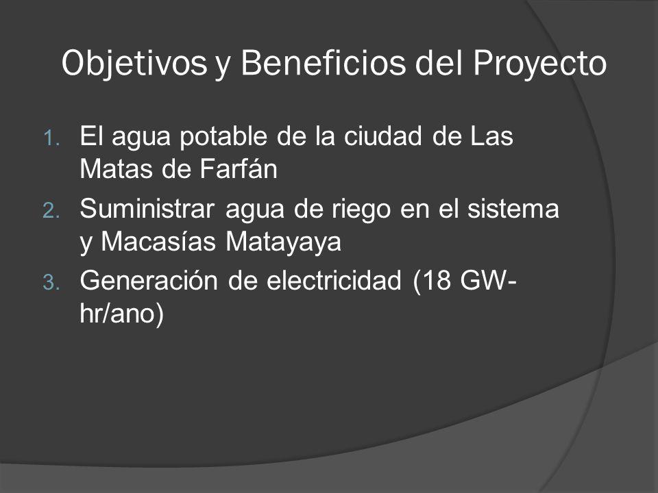 Objetivos y Beneficios del Proyecto 1. El agua potable de la ciudad de Las Matas de Farfán 2.