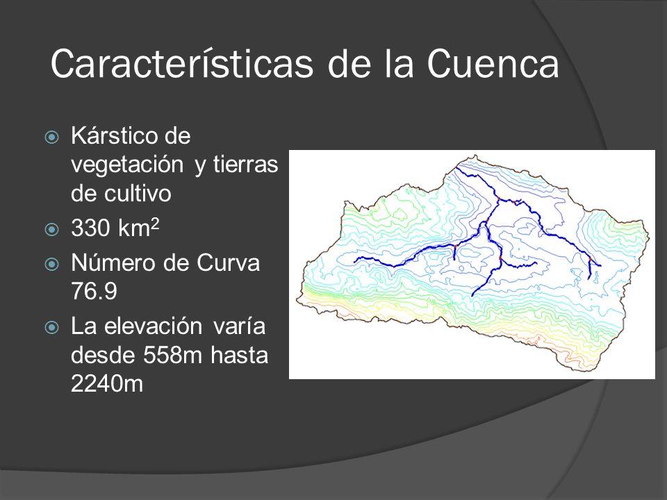 Características de la Cuenca Kárstico de vegetación y tierras de cultivo 330 km 2 Número de Curva 76.9 La elevación varía desde 558m hasta 2240m