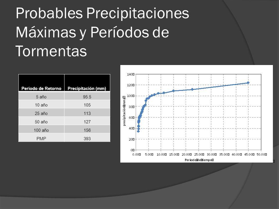 Probables Precipitaciones Máximas y Períodos de Tormentas Período de RetornoPrecipitación (mm) 5 año95.5 10 año105 25 año113 50 año127 100 año156 PMP393