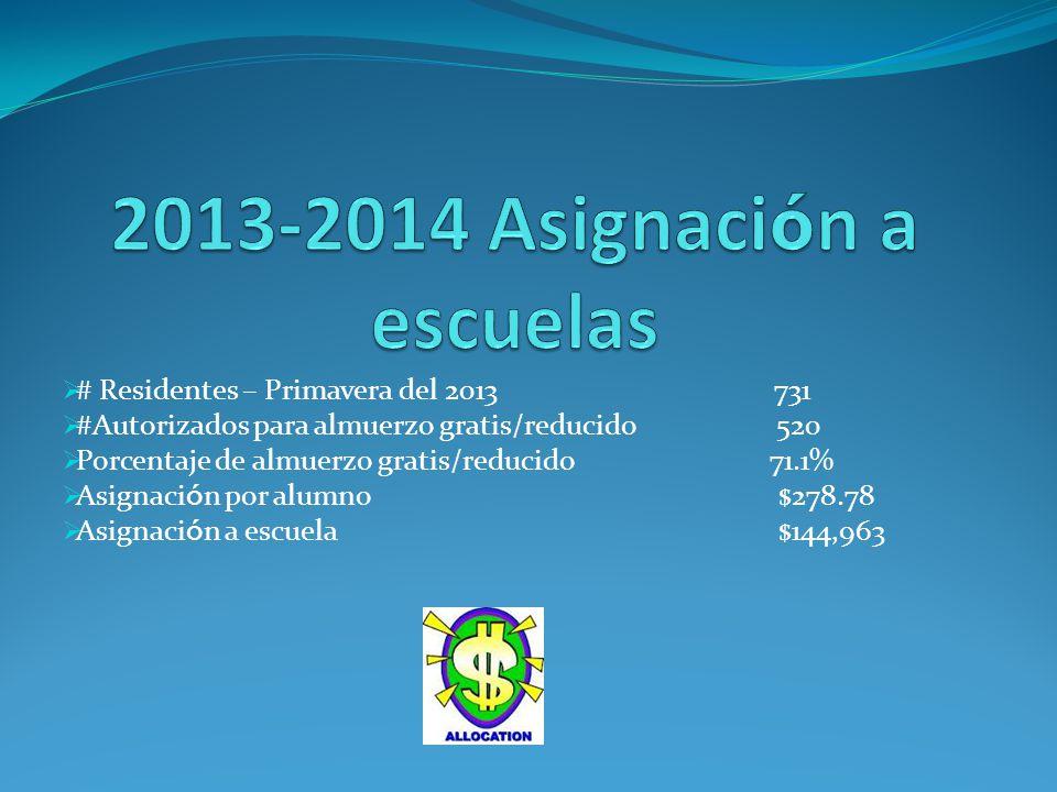 # Residentes – Primavera del 2013 731 #Autorizados para almuerzo gratis/reducido 520 Porcentaje de almuerzo gratis/reducido 71.1% Asignaci ó n por alu