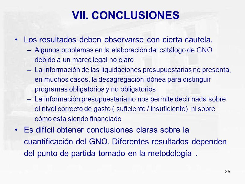 25 VII. CONCLUSIONES Los resultados deben observarse con cierta cautela. –Algunos problemas en la elaboración del catálogo de GNO debido a un marco le
