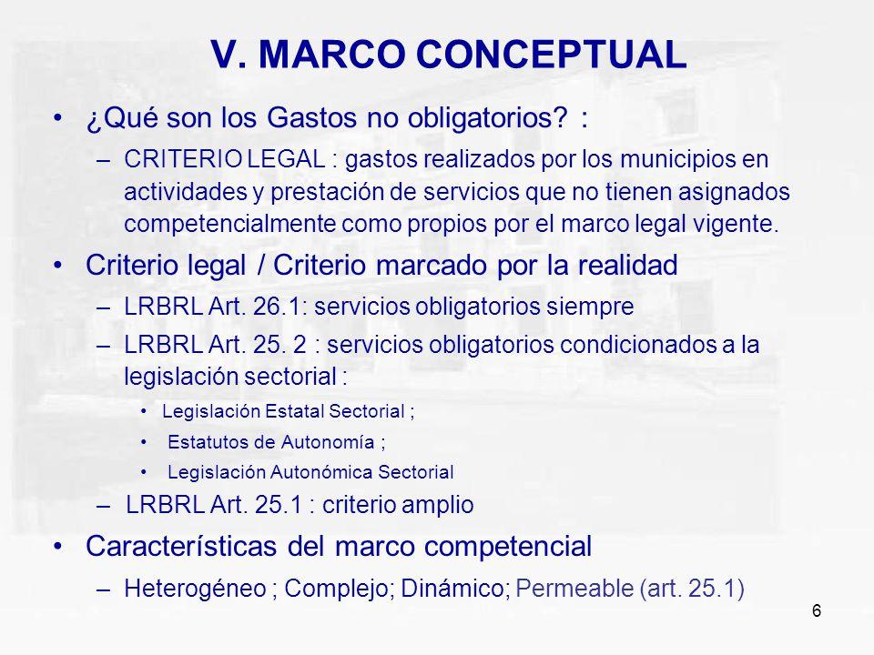 6 V. MARCO CONCEPTUAL ¿Qué son los Gastos no obligatorios? : –CRITERIO LEGAL : gastos realizados por los municipios en actividades y prestación de ser