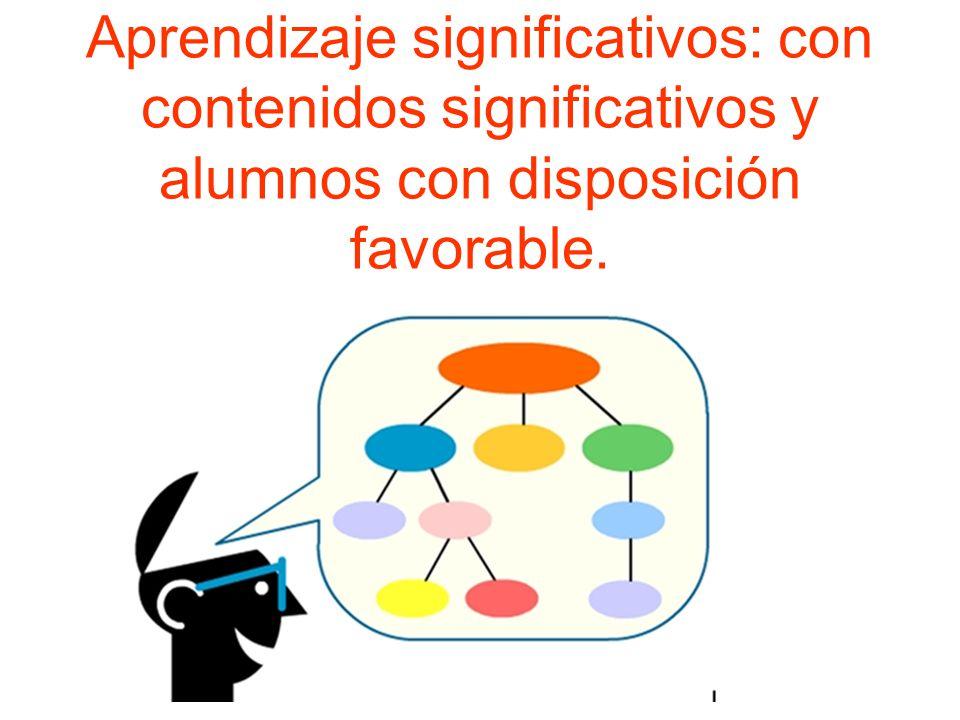 Aprendizaje significativos: con contenidos significativos y alumnos con disposición favorable.