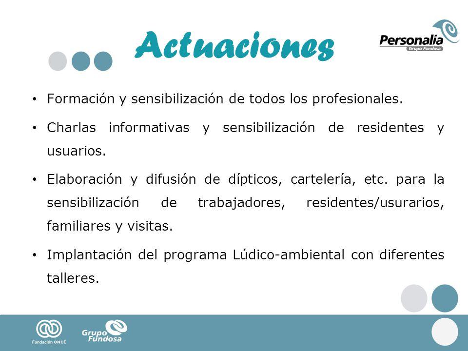 Actuaciones Formación y sensibilización de todos los profesionales. Charlas informativas y sensibilización de residentes y usuarios. Elaboración y dif