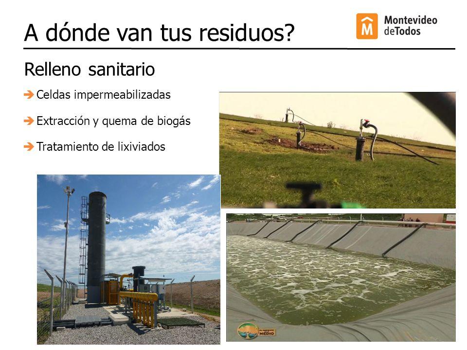 Relleno sanitario Celdas impermeabilizadas Extracción y quema de biogás Tratamiento de lixiviados A dónde van tus residuos?