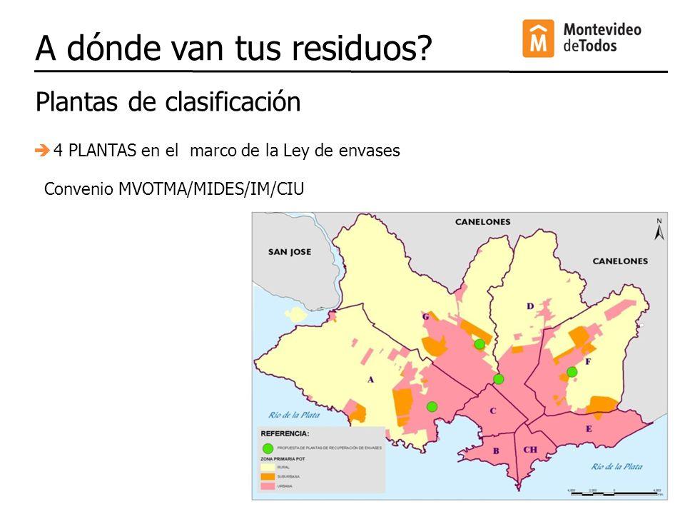 Plantas de clasificación 4 PLANTAS en el marco de la Ley de envases Convenio MVOTMA/MIDES/IM/CIU A dónde van tus residuos?