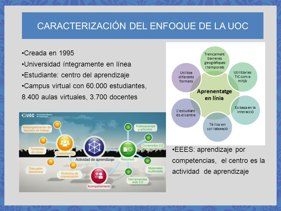 CARACTERIZACIÓN DEL ENFOQUE DE LA UOC Creada en 1995 Universidad íntegramente en línea Estudiante: centro del aprendizaje Campus virtual con 60.000 es