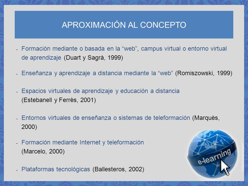 ANÁLISIS DE DEFINICIONES Un enfoque innovador para desarrollar programas de enseñanza basados en el hipermedia para una audiencia remota, utilizando los atributos y recursos de Internet para crear ambientes de aprendizaje bien diseñados, centrados en los alumnos, interactivos y facilitadores (khan, 2001) La aplicación de un repertorio de estrategias instruccionales orientadas cognitivamente y llevadas a cabo en un ambiente de aprendizaje constructivista y colaborativo, utilizando los atributos y recursos de Internet (Relan y Gillani, 1997)