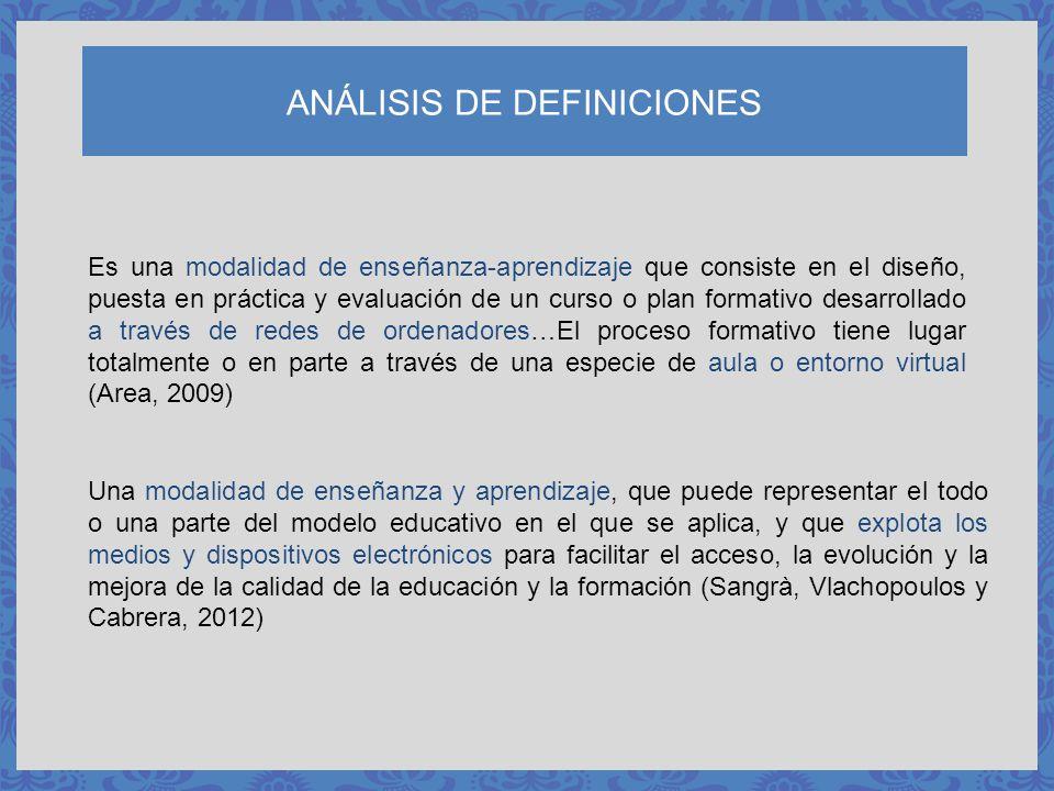 ANÁLISIS DE DEFINICIONES Una modalidad de enseñanza y aprendizaje, que puede representar el todo o una parte del modelo educativo en el que se aplica,