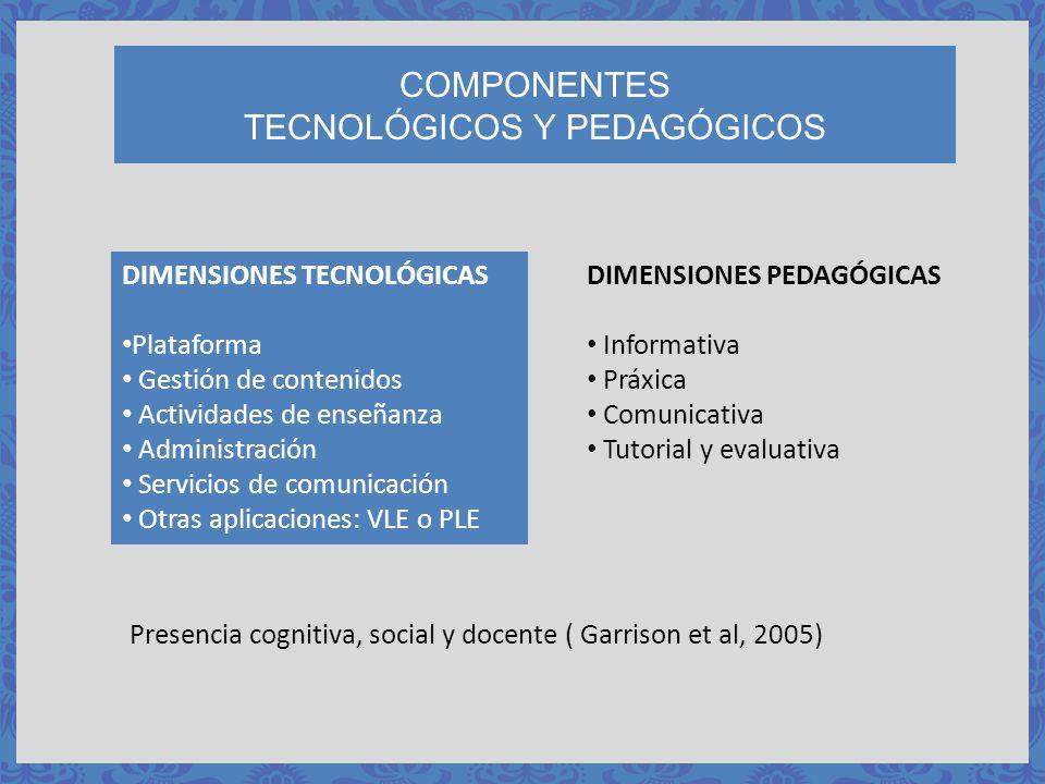 COMPONENTES TECNOLÓGICOS Y PEDAGÓGICOS DIMENSIONES TECNOLÓGICAS Plataforma Gestión de contenidos Actividades de enseñanza Administración Servicios de