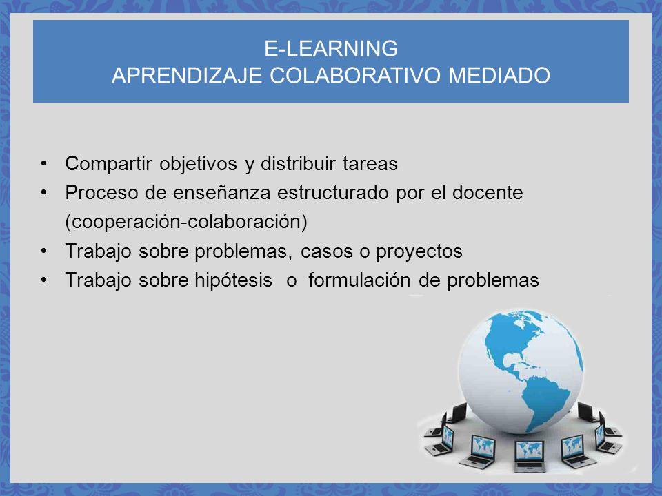 E-LEARNING APRENDIZAJE COLABORATIVO MEDIADO Compartir objetivos y distribuir tareas Proceso de enseñanza estructurado por el docente (cooperación-cola