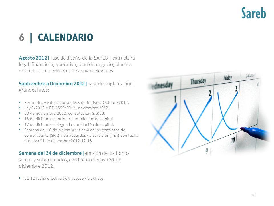 6 | CALENDARIO 10 Agosto 2012| fase de diseño de la SAREB | estructura legal, financiera, operativa, plan de negocio, plan de desinversión, perímetro
