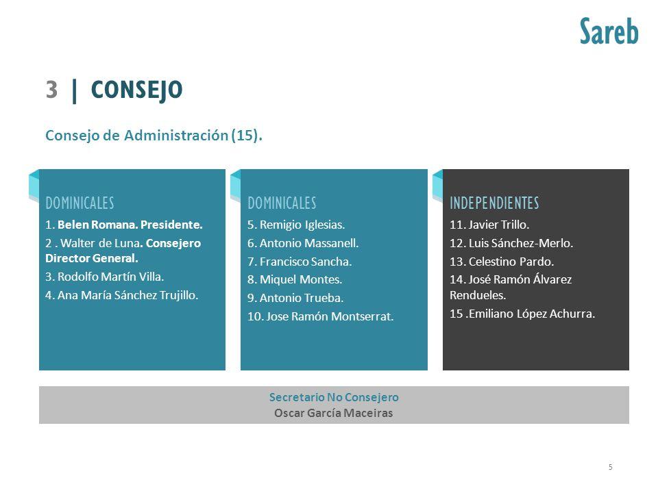 Consejo de Administración (15). DOMINICALES 1. Belen Romana. Presidente. 2. Walter de Luna. Consejero Director General. 3. Rodolfo Martín Villa. 4. An