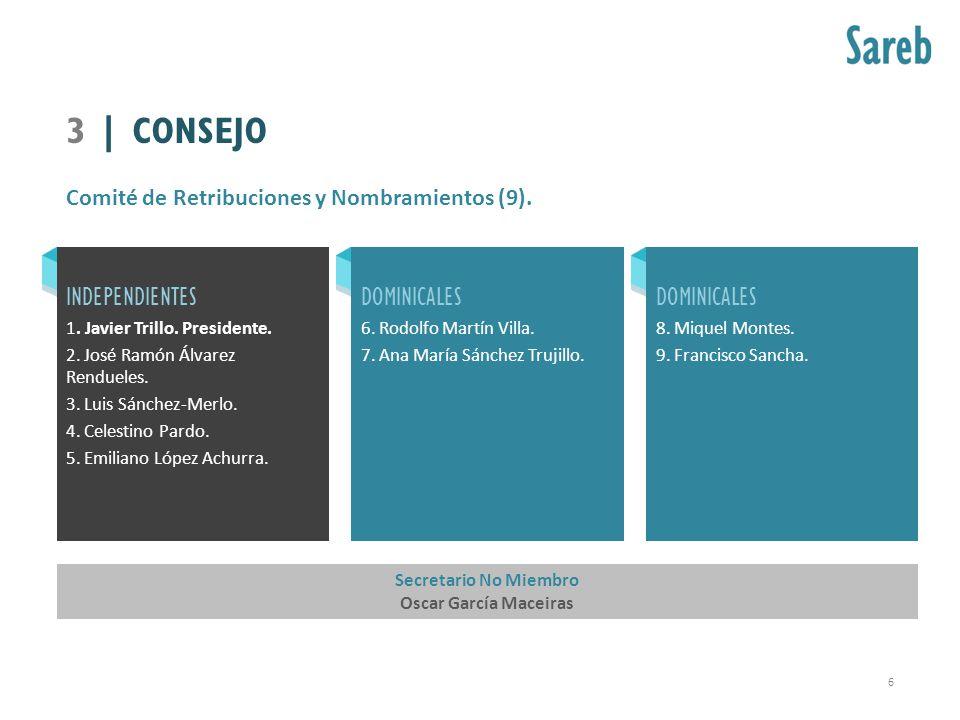 Comité de Retribuciones y Nombramientos (9). INDEPENDIENTES 1. Javier Trillo. Presidente. 2. José Ramón Álvarez Rendueles. 3. Luis Sánchez-Merlo. 4. C
