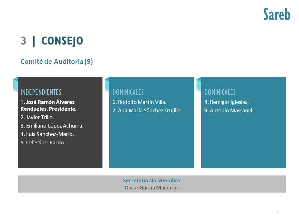 Comité de Auditoria (9) INDEPENDIENTES 1. José Ramón Álvarez Rendueles. Presidente. 2. Javier Trillo. 3. Emiliano López Achurra. 4. Luis Sánchez-Merlo