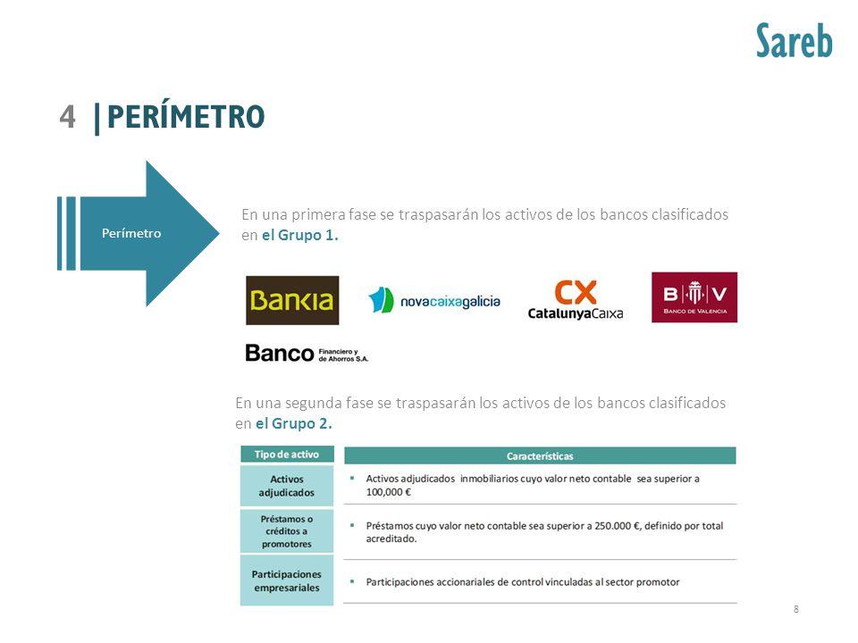 4 |PERÍMETRO 8 Perímetro En una primera fase se traspasarán los activos de los bancos clasificados en el Grupo 1. En una segunda fase se traspasarán l