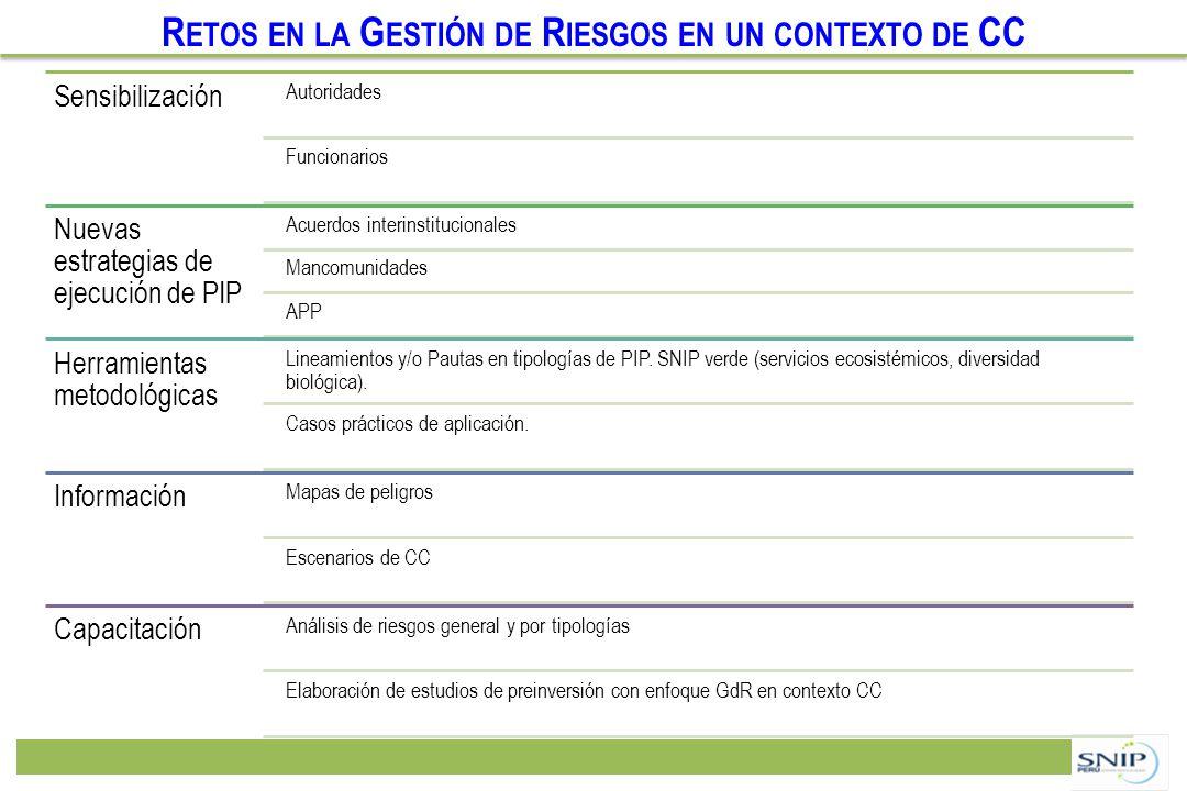 R ETOS EN LA G ESTIÓN DE R IESGOS EN UN CONTEXTO DE CC Sensibilización Autoridades Funcionarios Nuevas estrategias de ejecución de PIP Acuerdos interi