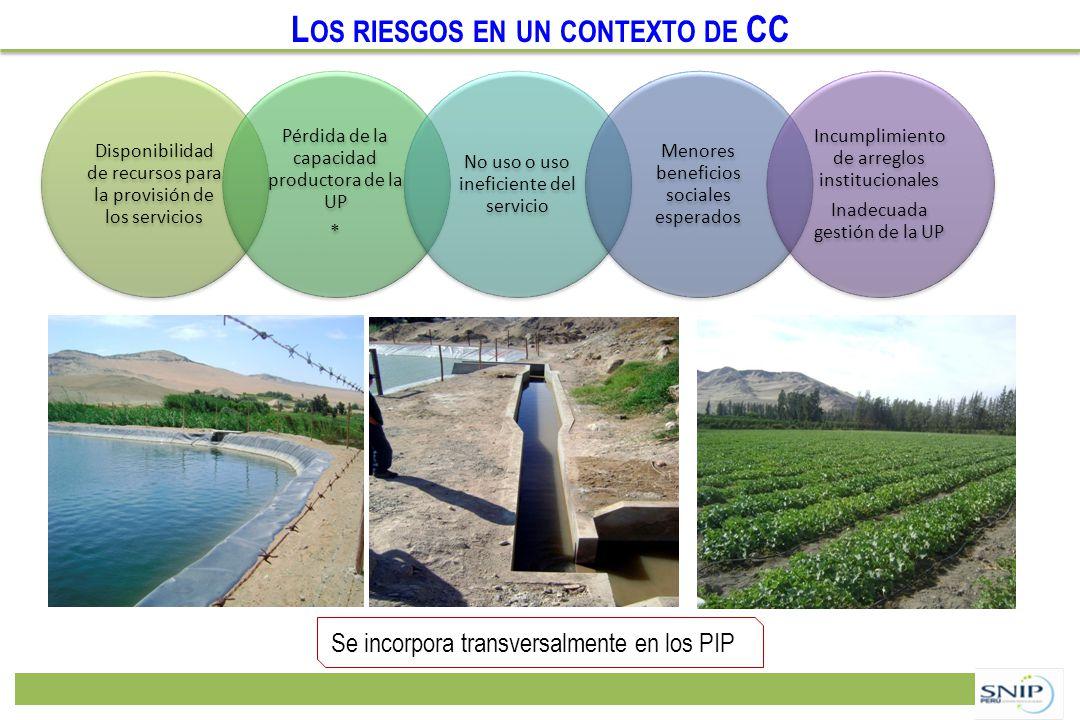 A VANCES EN LA G ESTIÓN DE R IESGOS EN UN CONTEXTO DE CC El Sistema Nacional de Inversión Pública y el Cambio Climático: Una estimación de los costos y beneficios de implementar medidas de reducción de riesgos de desastres (2010) Contenidos mínimos generales Anexo SNIP 05, incluye CC (aprobado 2013) Lineamientos para la gestión del riesgo en un contexto de cambio climático en PIP de turismo (aprobados 2013) Conceptos asociados a la gestión del riesgo en un contexto de cambio climático: aportes en apoyo a la inversión pública para el desarrollo sostenible (2013) Pautas metodológicas para la incorporación de la gestión del riesgo en un contexto de CC (en elaboración) Pautas para la identificación, formulación y evaluación social de PIP a nivel de perfil (en edición).