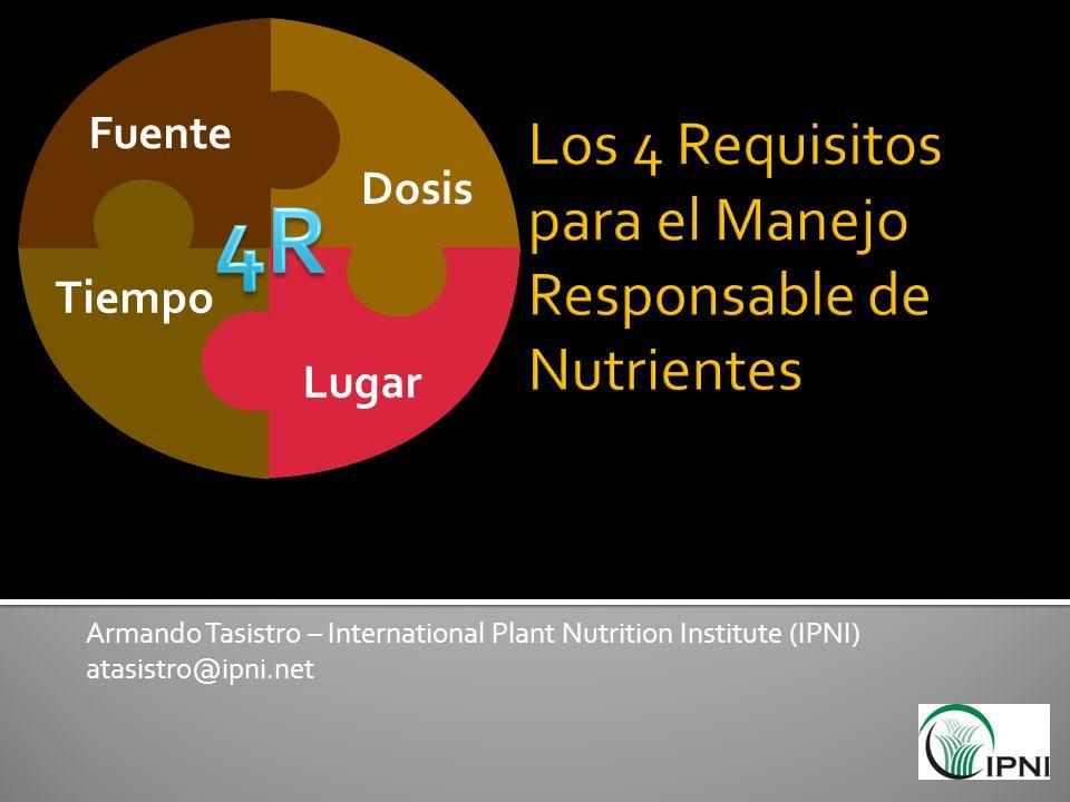 Armando Tasistro – International Plant Nutrition Institute (IPNI) atasistro@ipni.net Fuente Dosis Tiempo Lugar