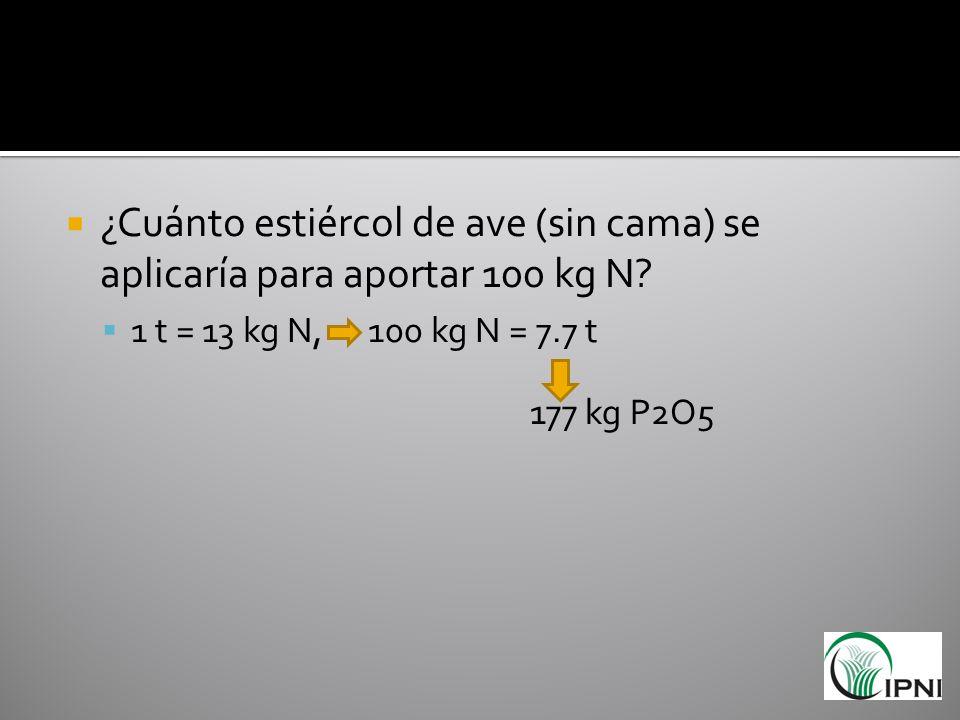 ¿Cuánto estiércol de ave (sin cama) se aplicaría para aportar 100 kg N? 1 t = 13 kg N, 100 kg N = 7.7 t 177 kg P2O5