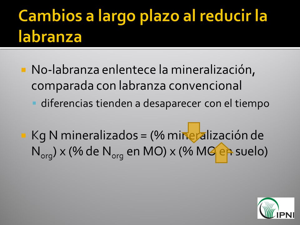 No-labranza enlentece la mineralización, comparada con labranza convencional diferencias tienden a desaparecer con el tiempo Kg N mineralizados = (% m