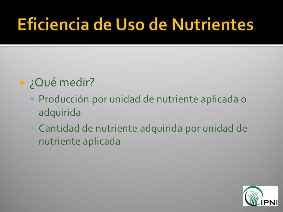 ¿Qué medir? Producción por unidad de nutriente aplicada o adquirida Cantidad de nutriente adquirida por unidad de nutriente aplicada