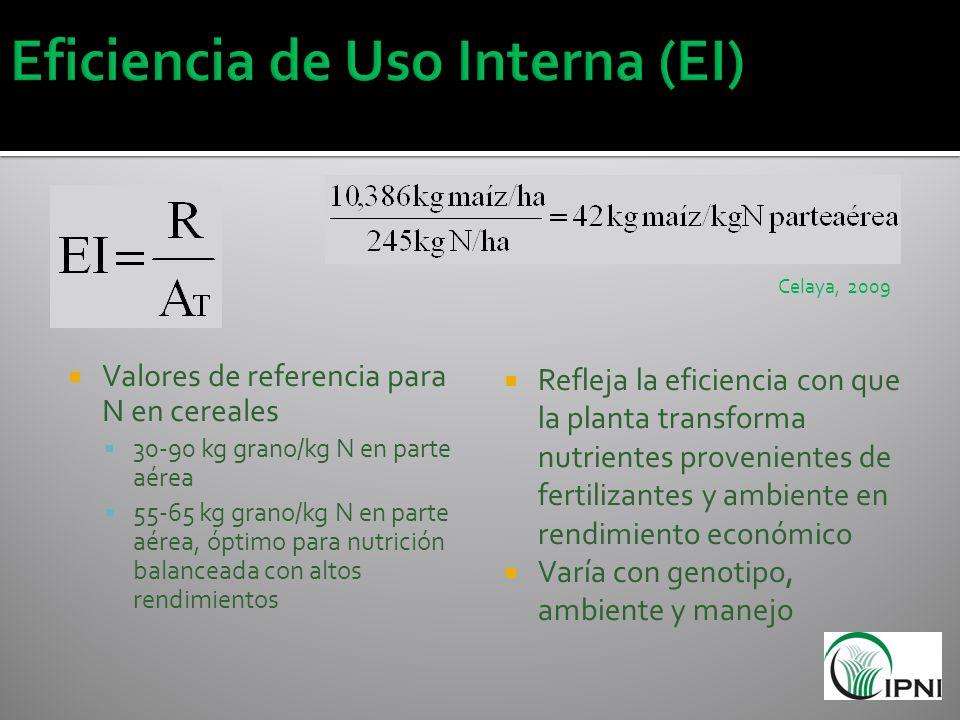 Valores de referencia para N en cereales 30-90 kg grano/kg N en parte aérea 55-65 kg grano/kg N en parte aérea, óptimo para nutrición balanceada con a