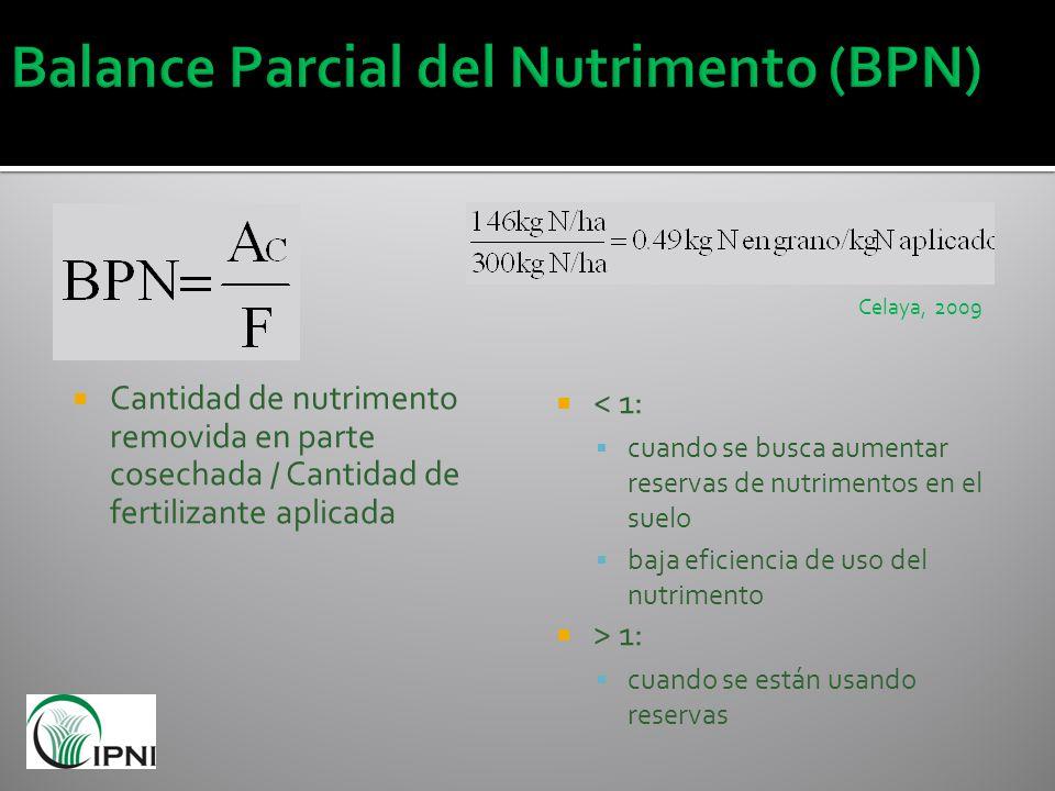 Cantidad de nutrimento removida en parte cosechada / Cantidad de fertilizante aplicada < 1: cuando se busca aumentar reservas de nutrimentos en el sue