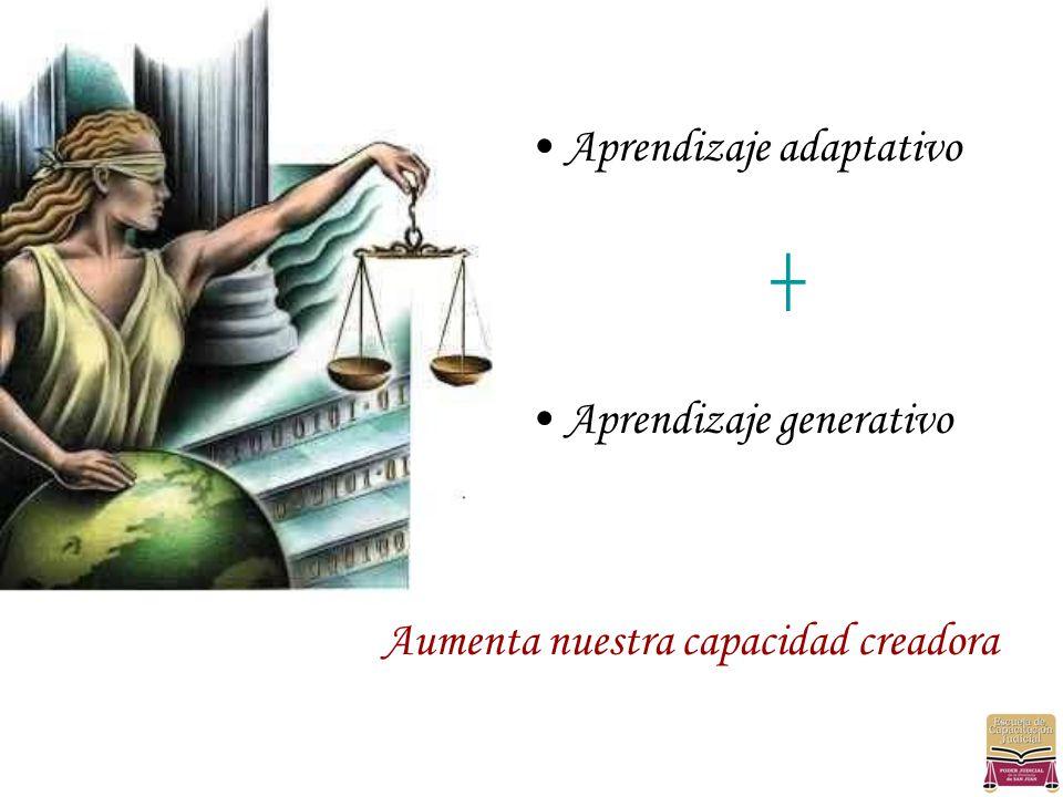 Aprendizaje adaptativo Aprendizaje generativo Aumenta nuestra capacidad creadora