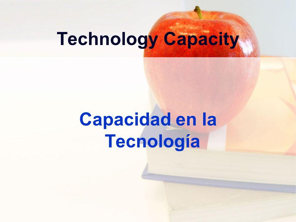 Technology Capacity Capacidad en la Tecnología