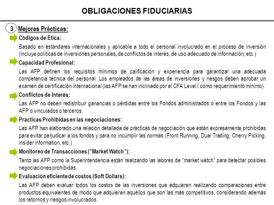 OBLIGACIONES FIDUCIARIAS Códigos de Ética: Basado en estándares internacionales y aplicable a todo el personal involucrado en el proceso de inversión