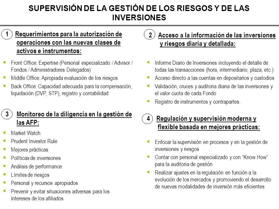 SUPERVISIÓN DE LA GESTIÓN DE LOS RIESGOS Y DE LAS INVERSIONES Front Office: Expertise (Personal especializado / Advisor / Fondos / Administradores Del