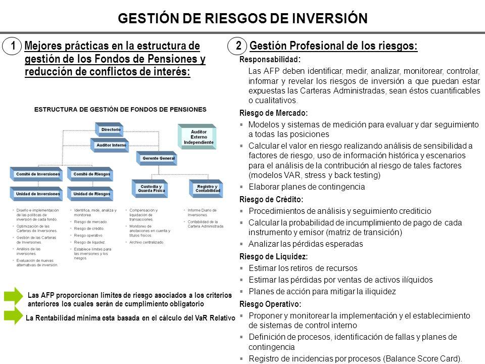 GESTIÓN DE RIESGOS DE INVERSIÓN 1 Mejores prácticas en la estructura de gestión de los Fondos de Pensiones y reducción de conflictos de interés: 2 Ges