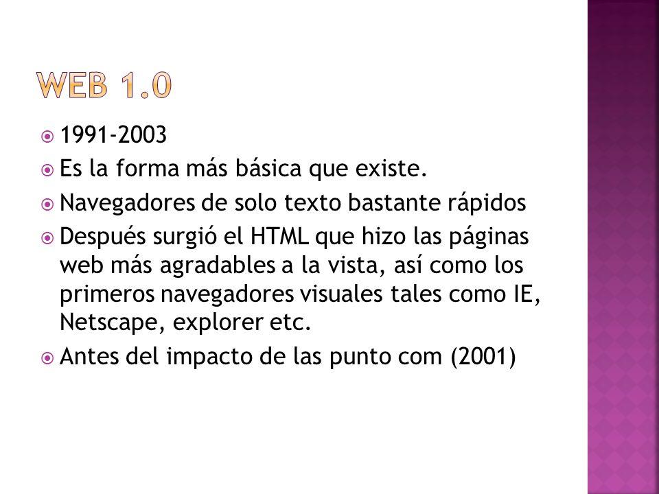 1991-2003 Es la forma más básica que existe.