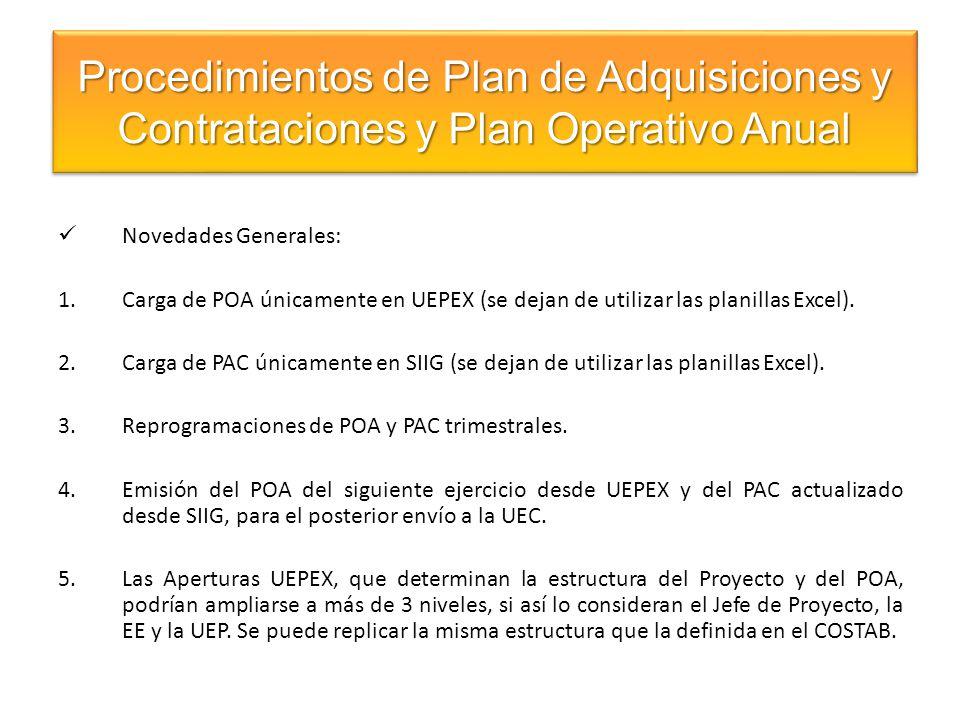 Las Aperturas de UEPEX (Ej.Proyecto: Nuevo Alvear) Las Aperturas de UEPEX (Ej.