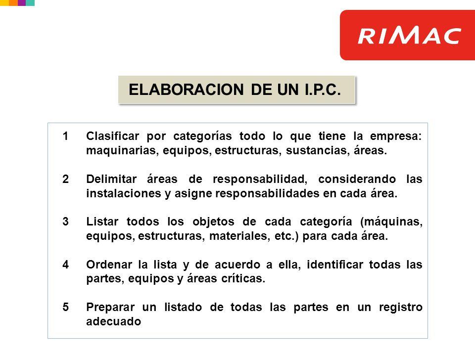 ELABORACION DE UN I.P.C. 1Clasificar por categorías todo lo que tiene la empresa: maquinarias, equipos, estructuras, sustancias, áreas. 2Delimitar áre