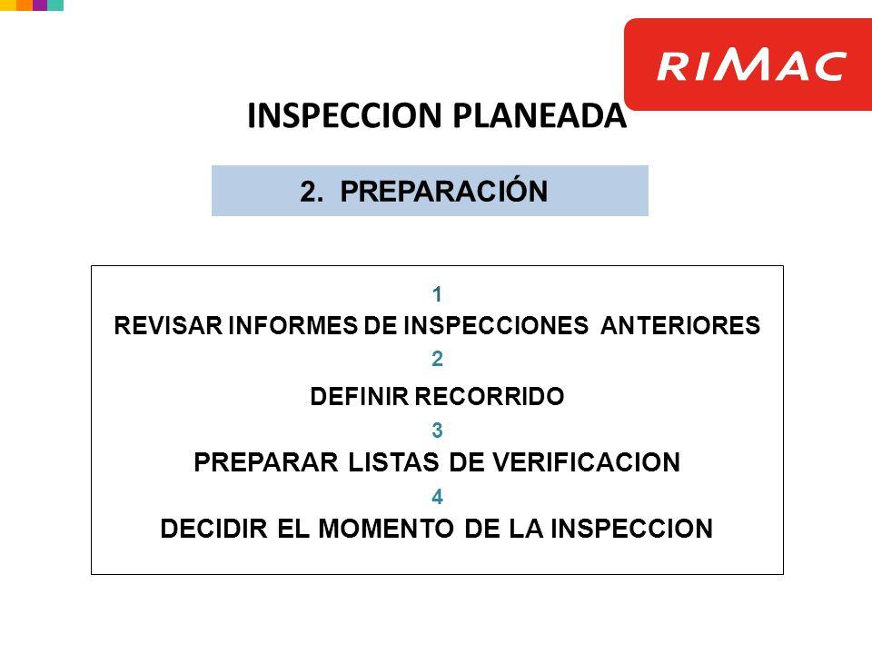 2. PREPARACIÓN INSPECCION PLANEADA 1 REVISAR INFORMES DE INSPECCIONES ANTERIORES 2 DEFINIR RECORRIDO 3 PREPARAR LISTAS DE VERIFICACION 4 DECIDIR EL MO