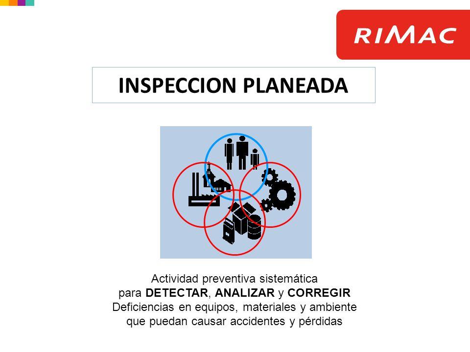 Identificar actos subestándares Clasificar su peligrosidad Determinar probabilidad de ocurrencia Determinar las Causas Básicas Registrar información OBSERVACIONES PLANEADAS 3.