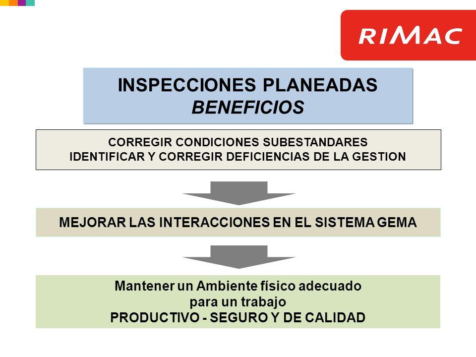 CORREGIR CONDICIONES SUBESTANDARES IDENTIFICAR Y CORREGIR DEFICIENCIAS DE LA GESTION MEJORAR LAS INTERACCIONES EN EL SISTEMA GEMA Mantener un Ambiente