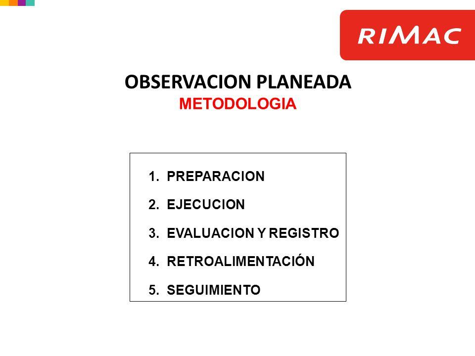1. PREPARACION 2. EJECUCION 3. EVALUACION Y REGISTRO 4. RETROALIMENTACIÓN 5. SEGUIMIENTO OBSERVACION PLANEADA METODOLOGIA