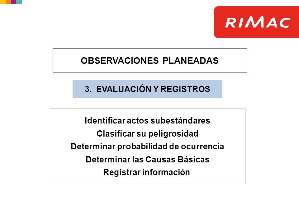 Identificar actos subestándares Clasificar su peligrosidad Determinar probabilidad de ocurrencia Determinar las Causas Básicas Registrar información O
