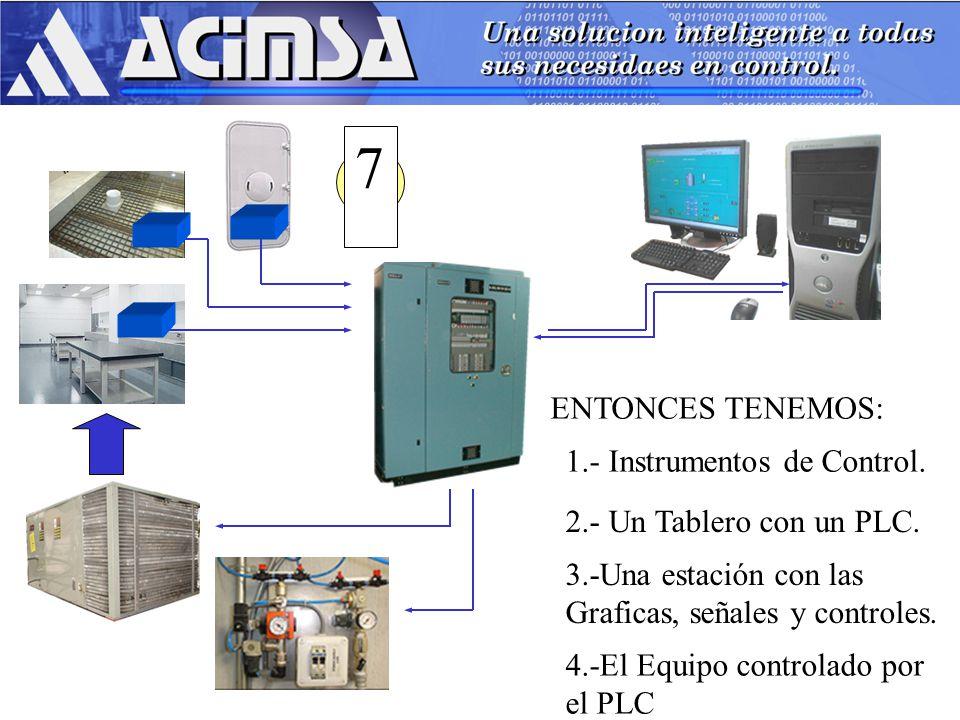 7 ENTONCES TENEMOS: 1.- Instrumentos de Control. 2.- Un Tablero con un PLC. 3.-Una estación con las Graficas, señales y controles. 4.-El Equipo contro